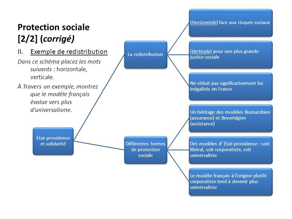Protection sociale [2/2] (corrigé)